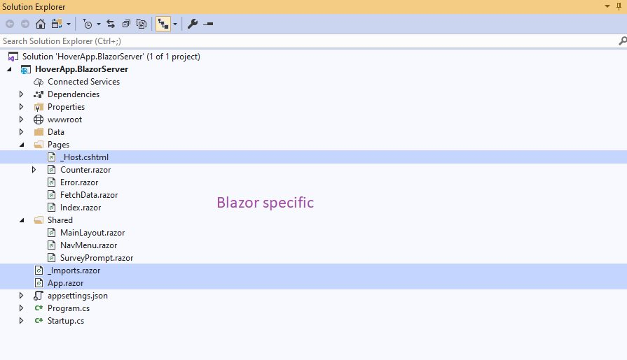 Blazor Server project structure Step 4